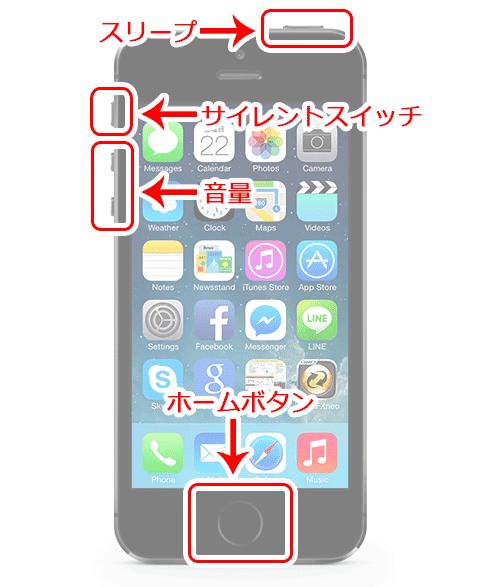 最低限覚えるiPhoneのボタン4つ